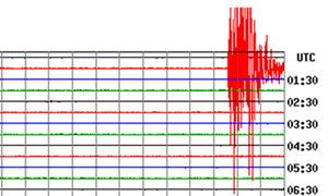 Earthquake in England